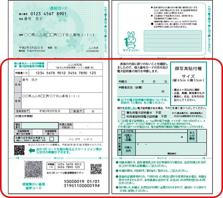 ナンバーカード 申請 マイ マイナンバーカード(個人番号カード) 松戸市
